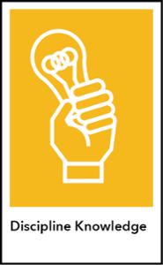 icon representing Discipline Knowledge