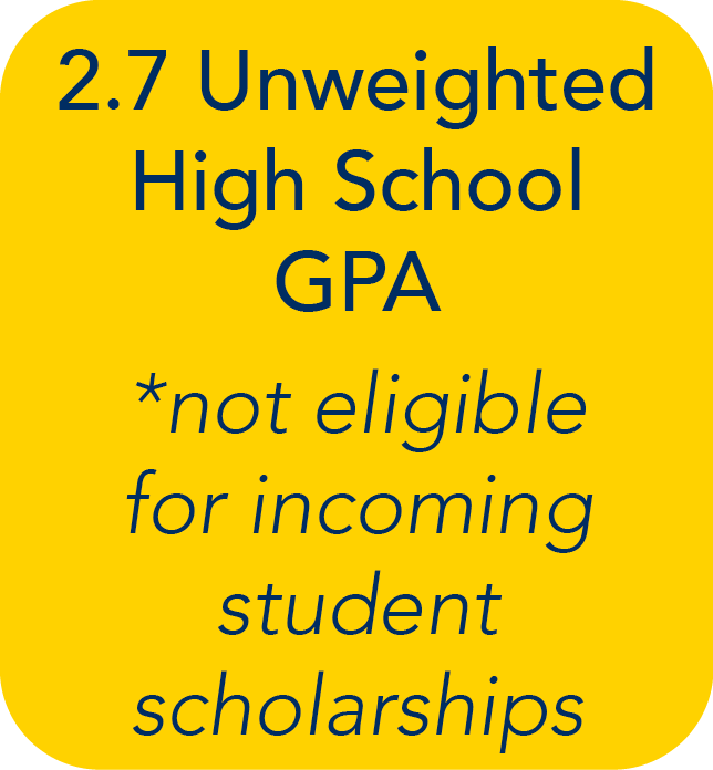 2.7 unweighted high school GPA