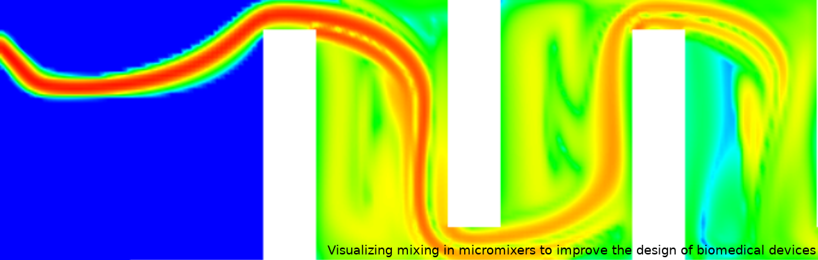 visualization-of-micromixing-fluids