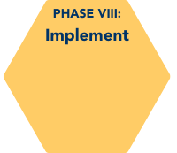 Phase VIII: Implement