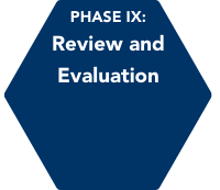 Phase IX: Review and Evaluation