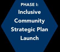 Phase I: Inclusive Community Strategic Plan Launch