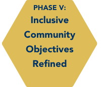 Phase V: Inclusive Community Objectives Refined